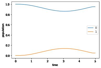 Optimization with numpy Arrays — Krotov 969fc98 documentation